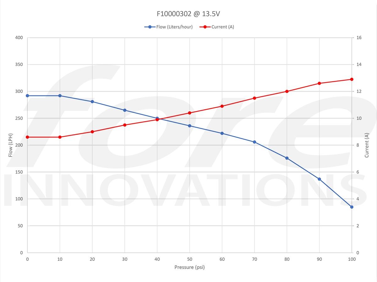 Walbro Fuel Pump Wiring Diagram F10000302 Improved Gt Supercar