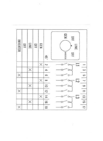 USA, Universal Changeover Switch|Manual Generator|3PDT