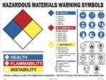 Haz-Mat WHMIS Warning Label Poster