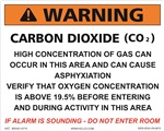 Warning Sign - Carbon Dioxide Concentration