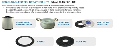 Model BB-RS-15 Steel Breather Rebuild Kit