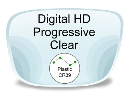 Digital (HD) Progressive Plastic Prescription Eyeglass Lenses