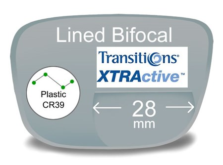 Lined Bifocal 28mm Plastic Transitions XTRActive Prescription Eyeglass Lenses