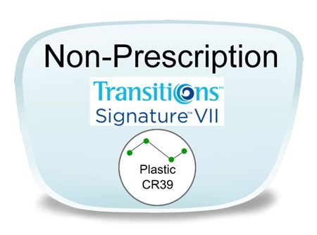Non-Prescription Plastic Transitions VI Eyeglass Lenses