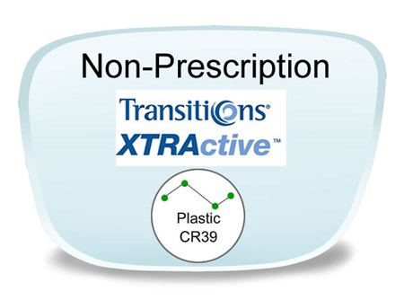 Non-Prescription Plastic Transitions XTRActive Eyeglass Lenses