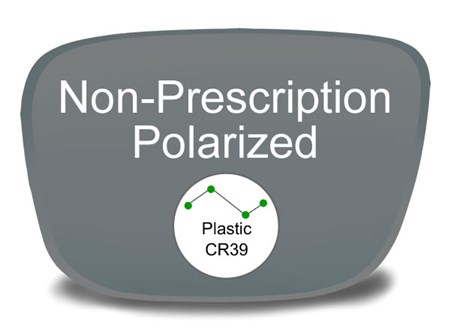 Non-Prescription Plastic Polarized Eyeglass Lenses