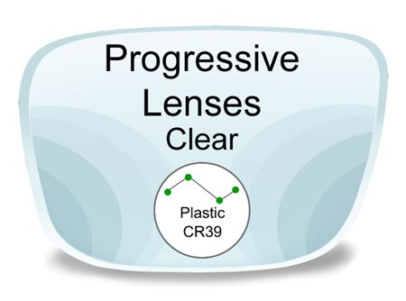 Progressive (no-line) Plastic Prescription Eyeglass Lenses
