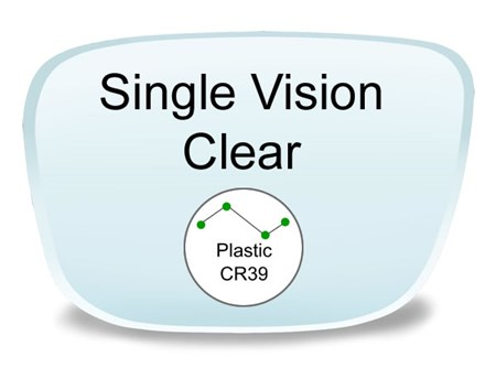 Single Vision Plastic CR39 Lenses