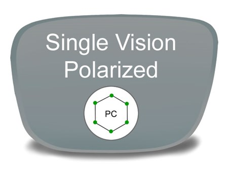 Single Vision Polycarbonate Polarized Prescription Eyeglass Lenses