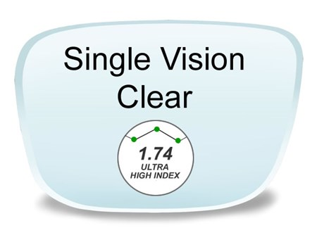 Single Vision High Index 1.74 Prescription Eyeglass Lenses