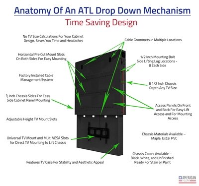 "ATL Drop Down Machine - Model DR-LX 32""-120"""