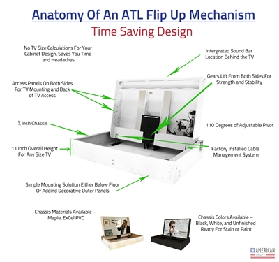 "ATL Flip Up Machine - Model FU-LX 32""-120"""