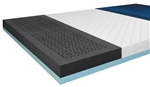 Drive Medical Multi Ply ShearCare1500 Pressure Redistribution Foam Mattress
